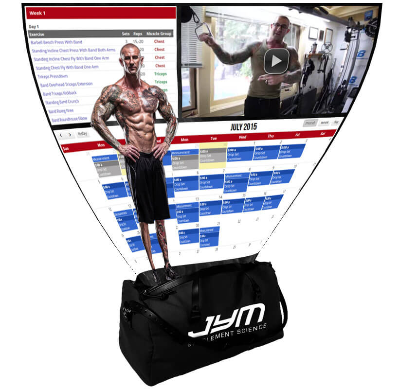 Articles : Jim Stoppani, Ph.D.